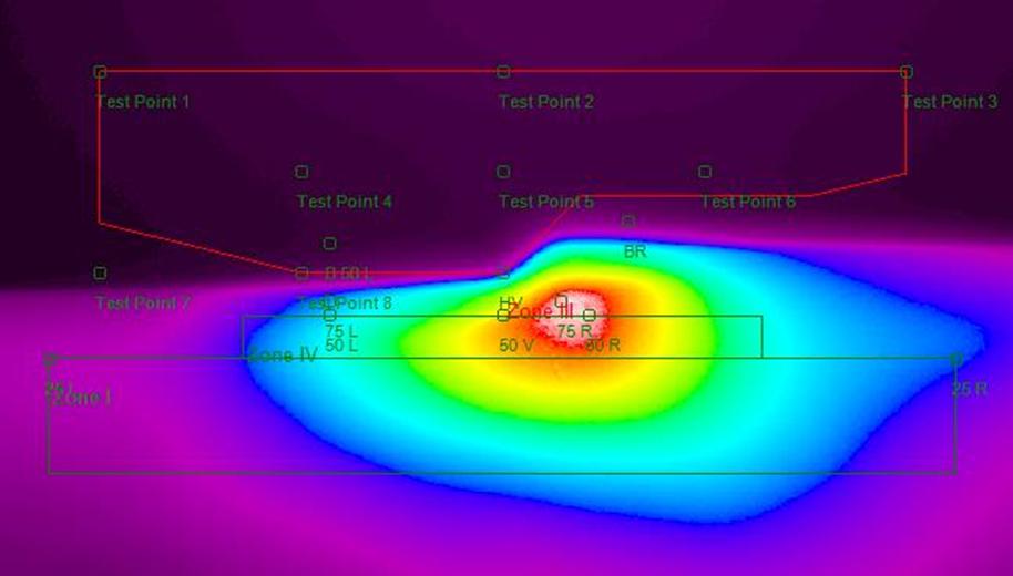 PM-HL: ECE R112 Headlamp Test Point Analysis