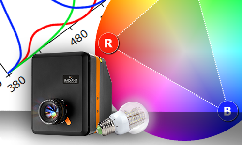 Webinar: Principles of Light and Color Measurement
