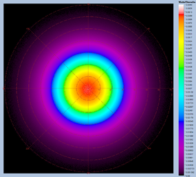 NIR Intensity Lens polar plot