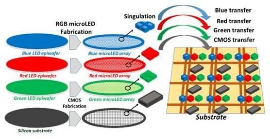 microled fabrication_2
