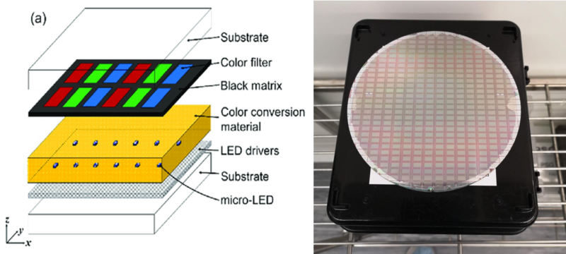 microled composite
